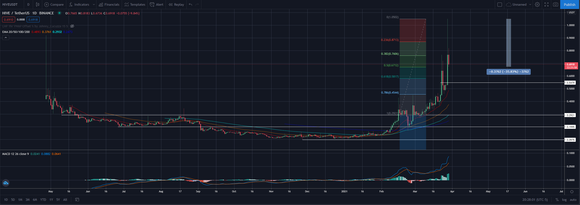 006_big_009_weekend_warrior_trading_banner_big_cryptoxicate_com.png