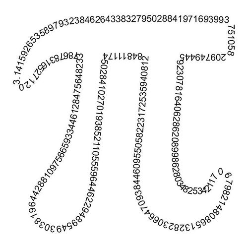 RShiny App - Estimating The Value Of Pi With Monte Carlo Simulations