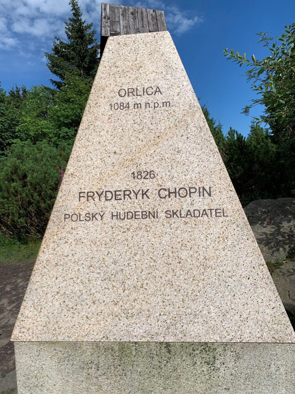 Tu był Fryderyk Chopin