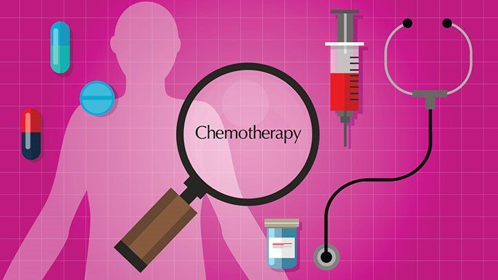 what-is-chemotherapy-722x406.jpg