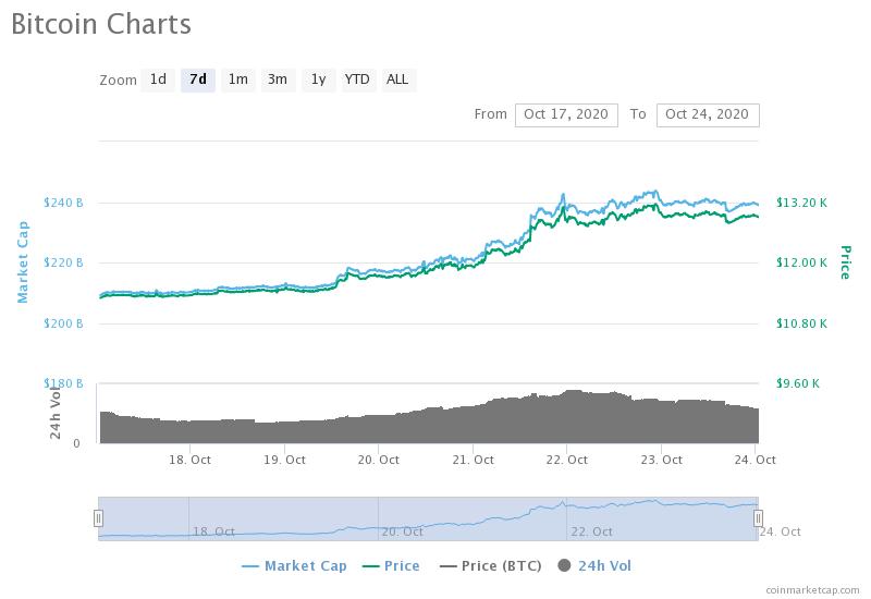bitcoincharts.png