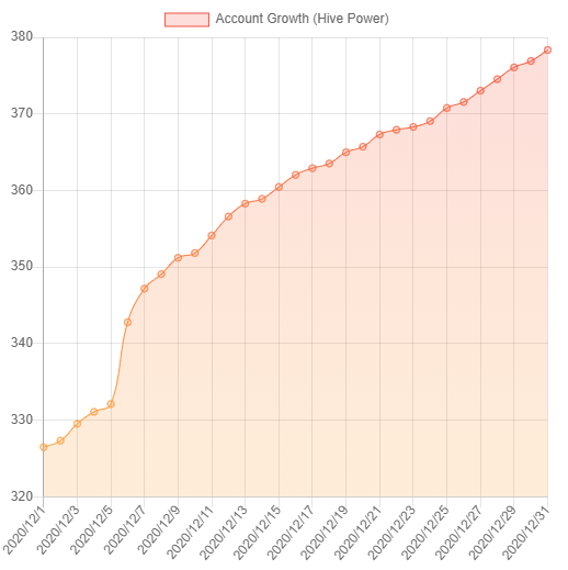 account_growth_dec2020.png