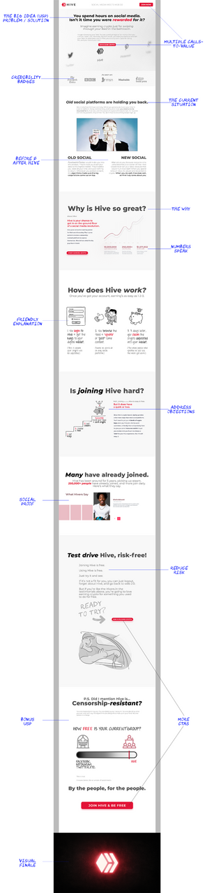 00140 - UX, UI, Hive Onboarding____LABELED.png
