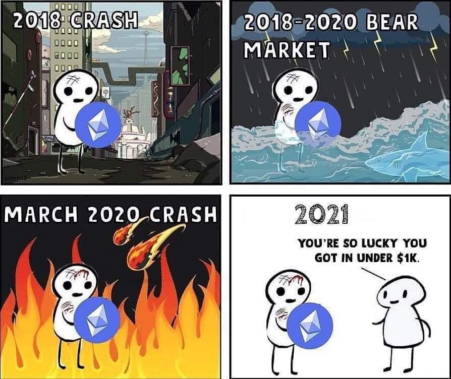 luckycryptocrashethcyclebubblebearmarket.jpg