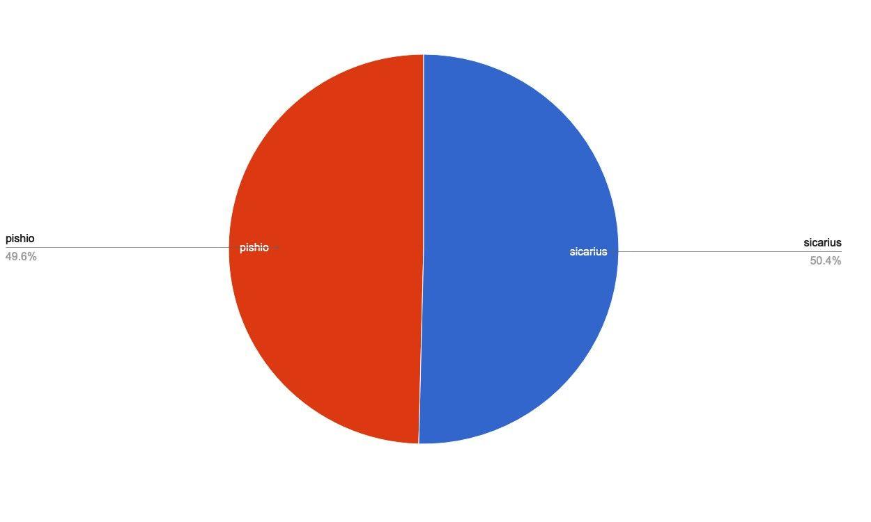 chart-Under 120.jpg