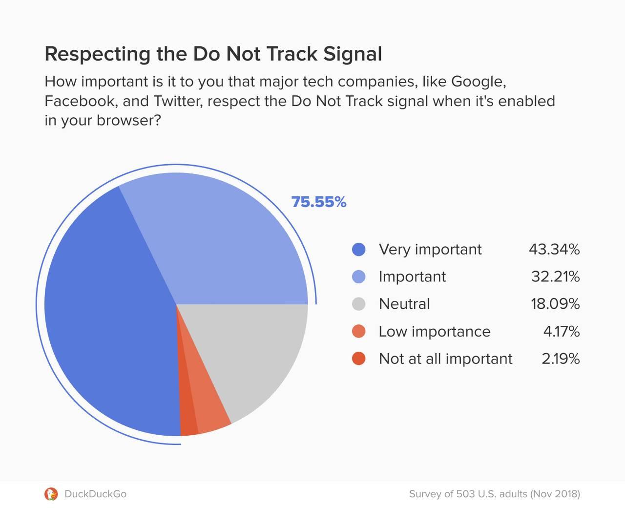 Respecting-DNT-Signal-1.jpg