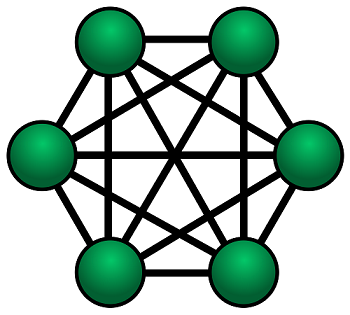 Fullyconnected_mesh_network.png