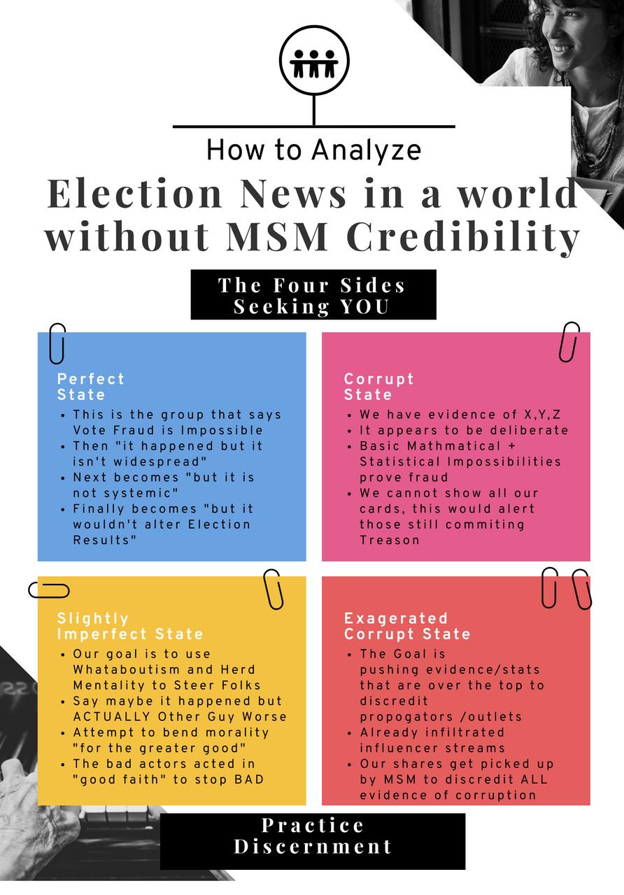 realitymatrix election news chart.png