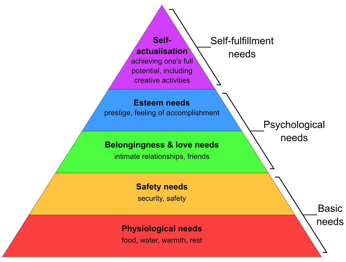 1200px-Maslow's_Hierarchy_of_Needs2.svg.png