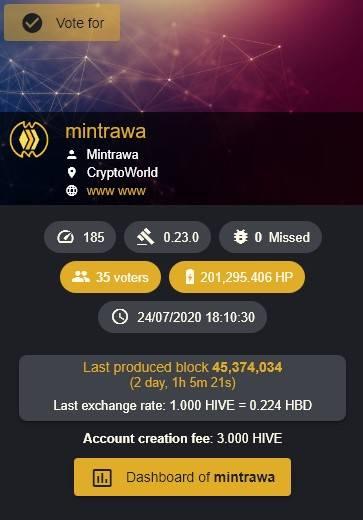 Mintrawa Witness Hive