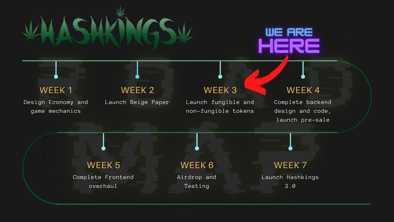 Hashkings 2.0 Roadmap.png