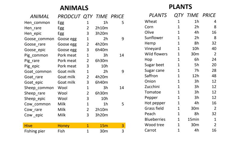 Animal e plantsP.PNG