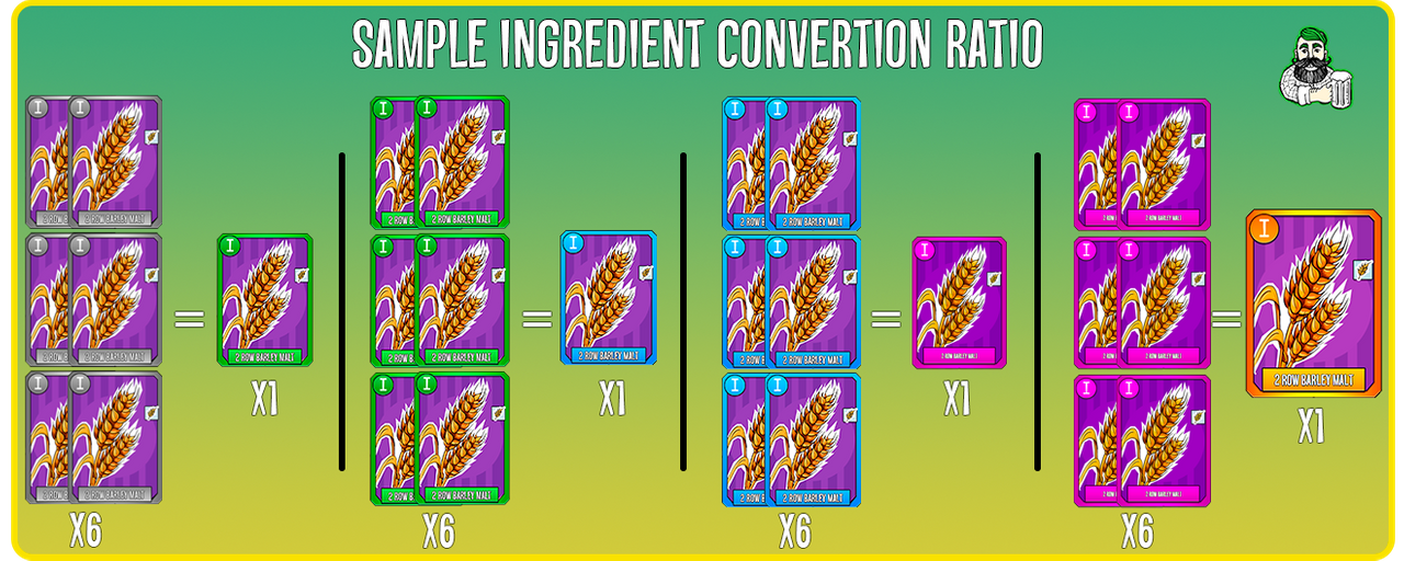 Ingredient convertion Rate.png