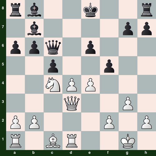 Chess Puzzle of the Day (Aug 3, 2020) | Problema de ajedrez del día (3-Ago-2020)