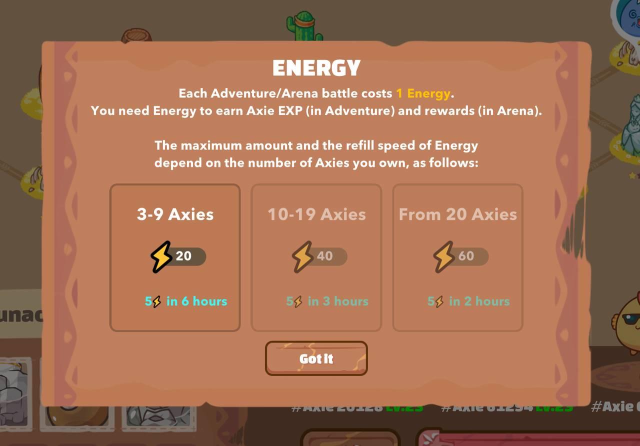 New Energy Generation levels