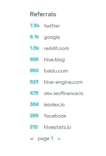 Page view referrals.png