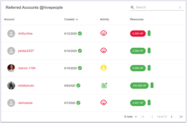Feature Update: HIVE Referral Tracker