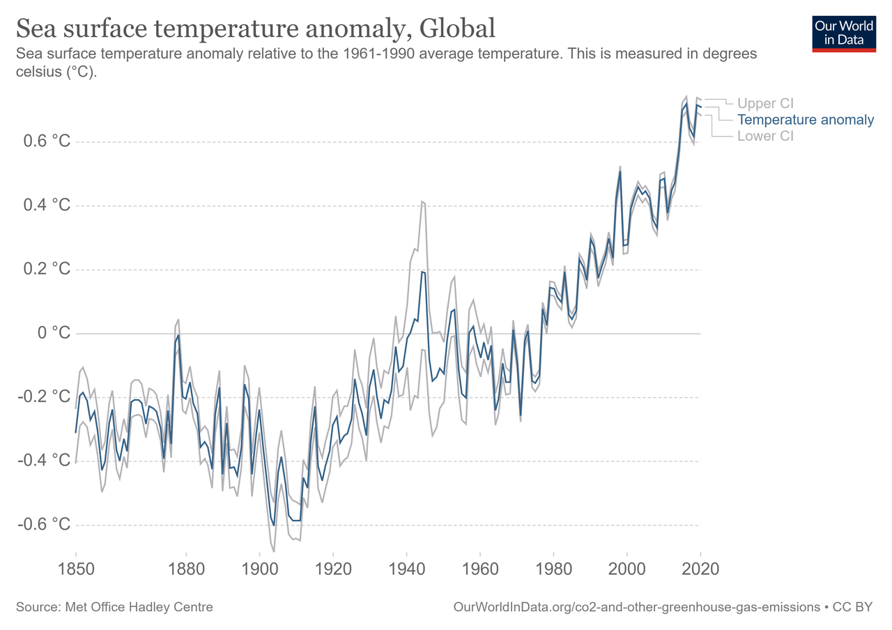 sea-surface-temperature-anomaly.png