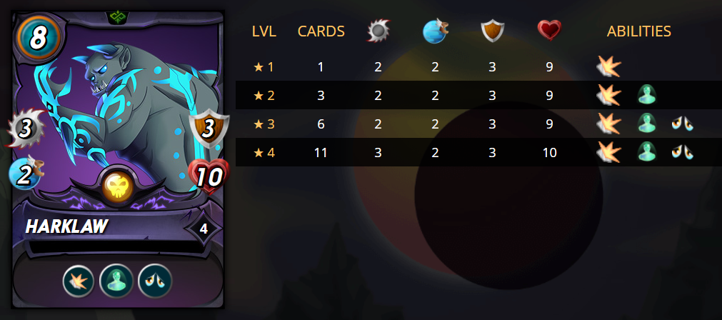 Harklaw__Stats.PNG