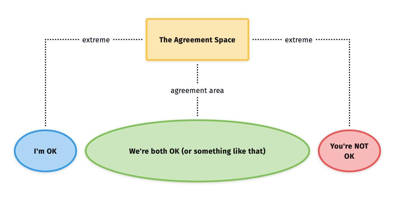 agreementspace.jpg