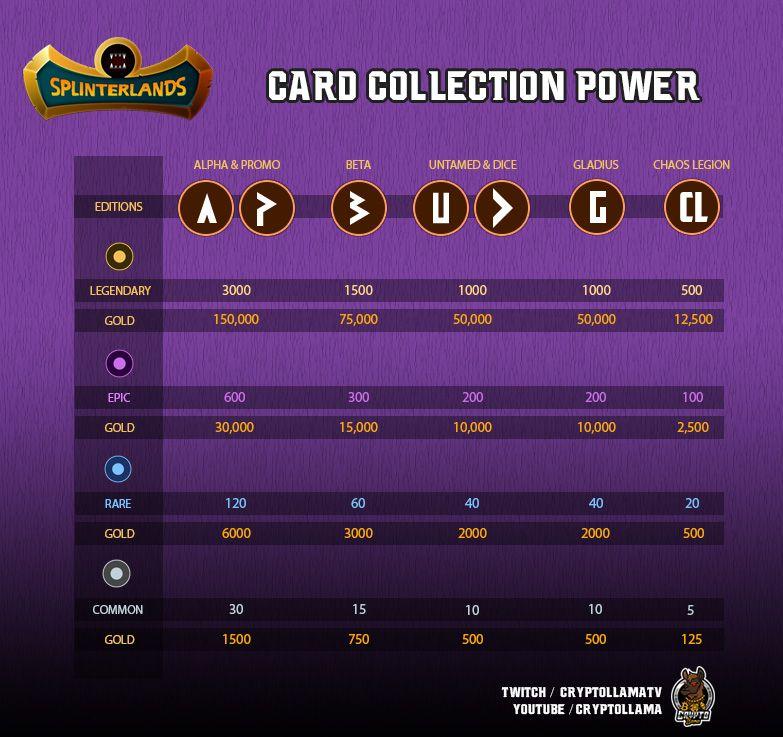 collectionpower.jpg