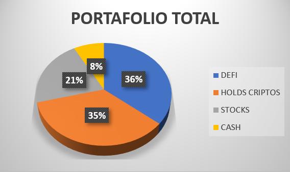 portafolio total post.PNG