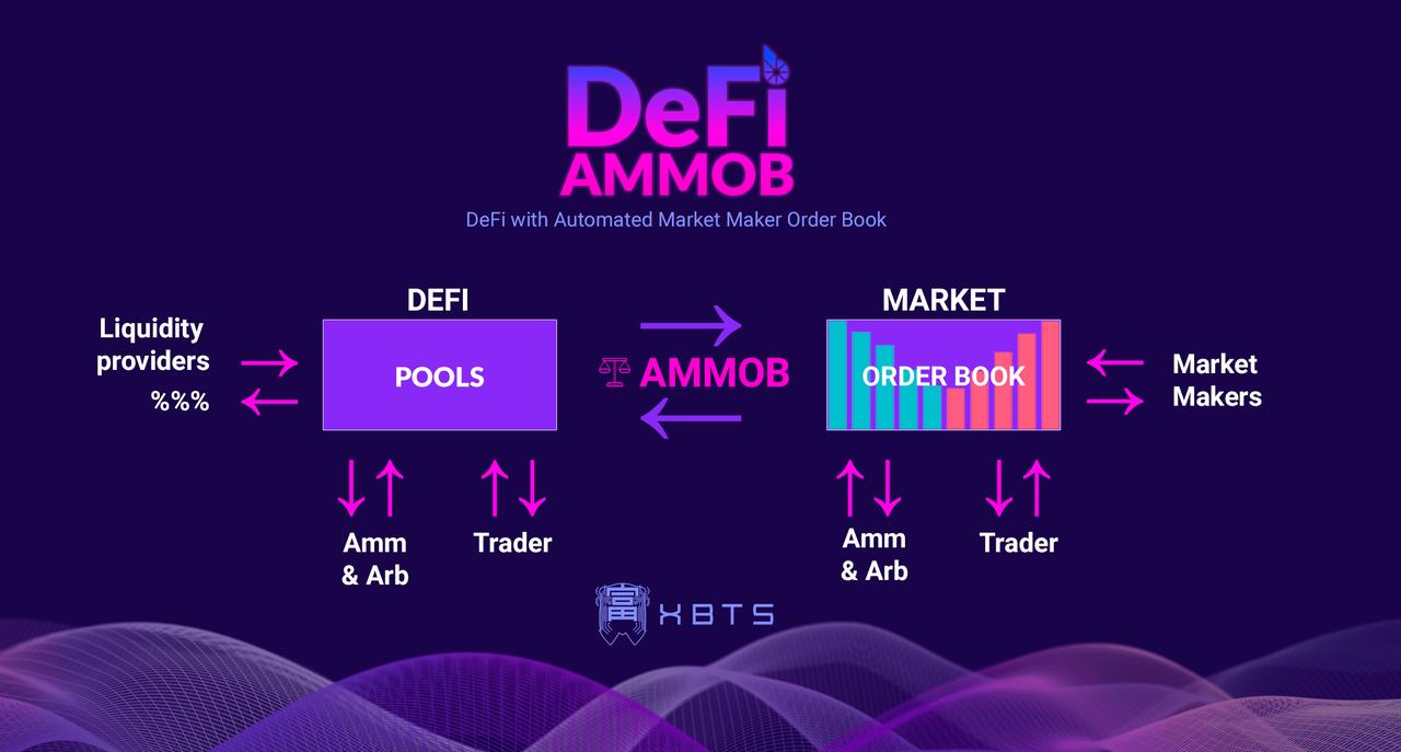 defI_ammob_market_.png