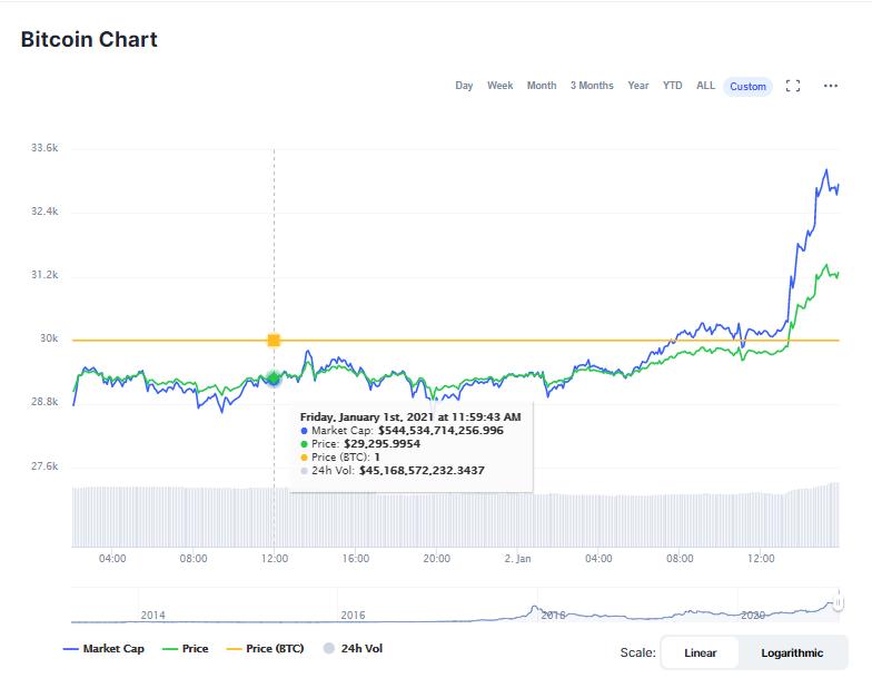 bitcoin snapshot.png