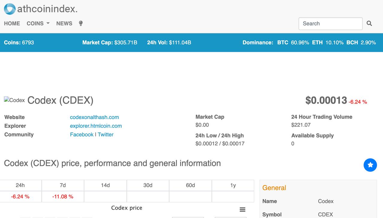 convertire ethereum a bitcoin quotata in borsa bitcoin fondi