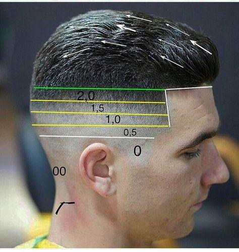 [ESP-ENG] Corte de cabello de niño/Boy haircut