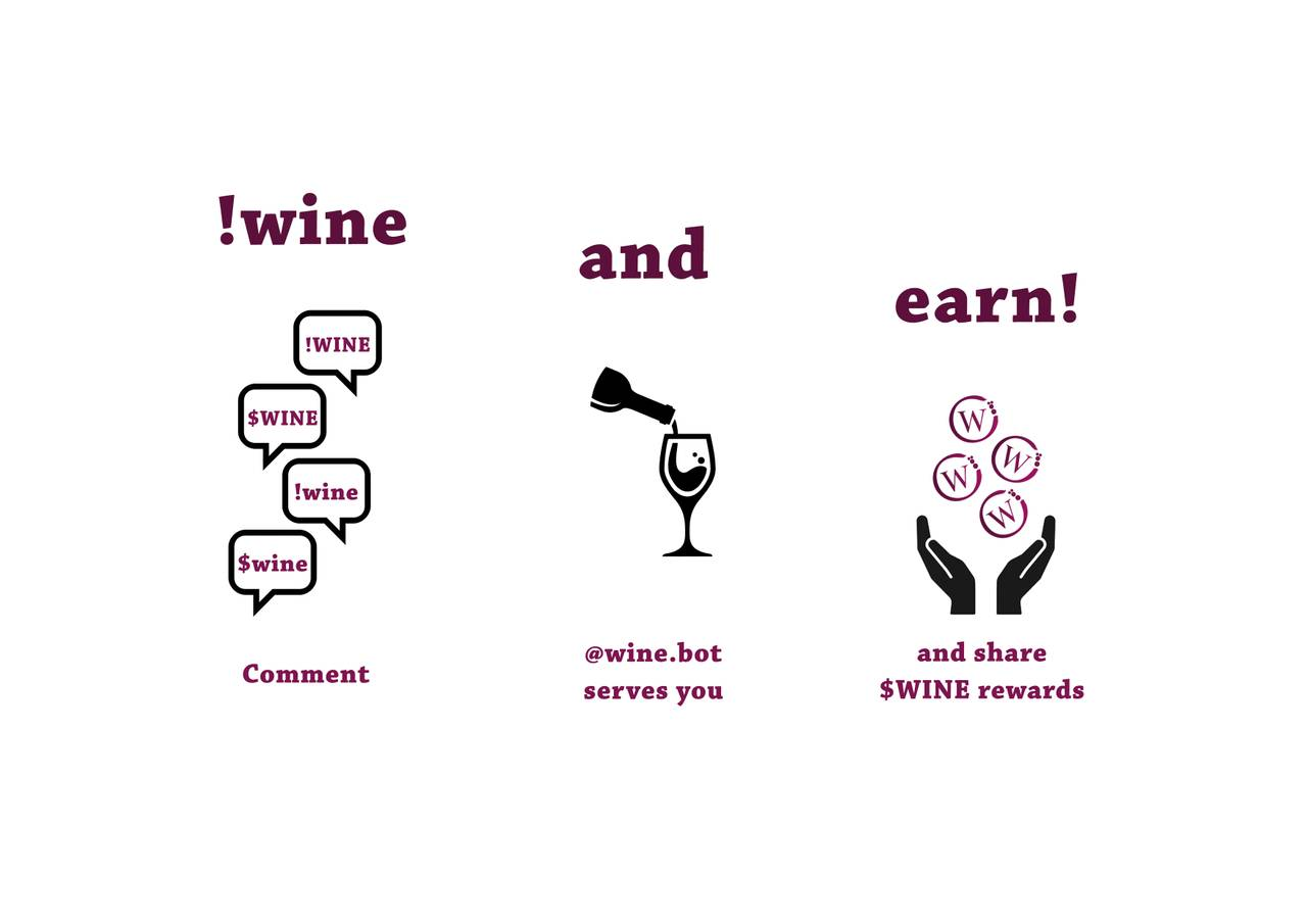 !wine and earn!.jpg