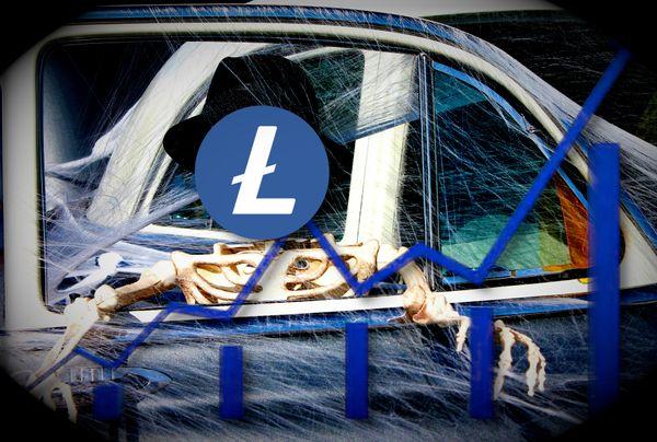 Litecoin Price and Transactions Grow Despite Stagnant Development