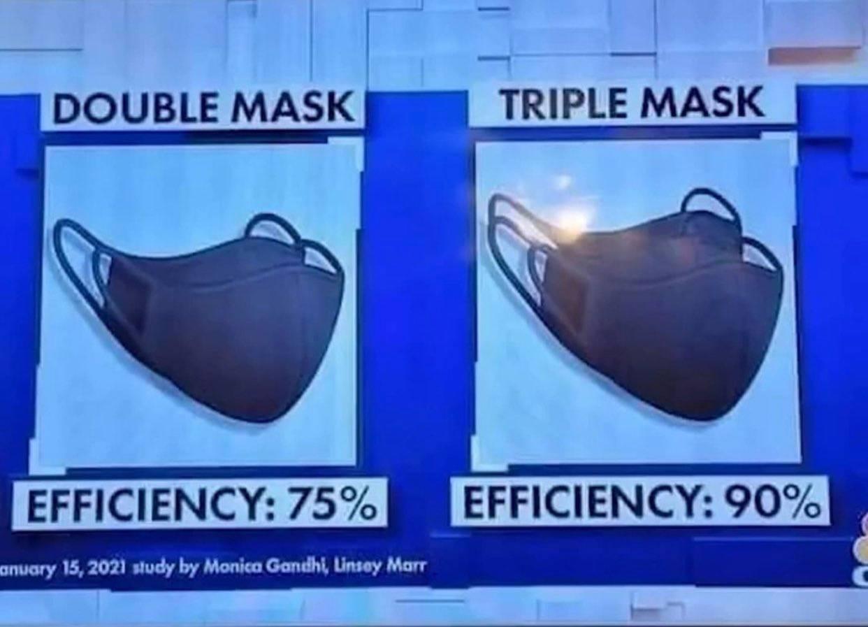 Triple maskEs_JtByXAAcWkec.jpg