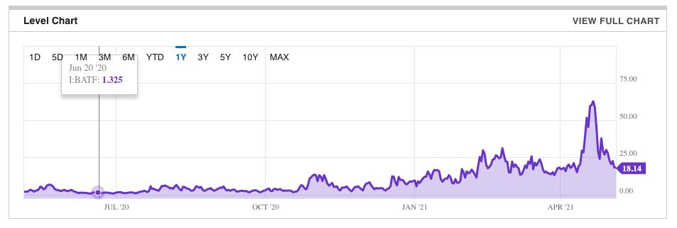Bitcoin-fees-chart.png