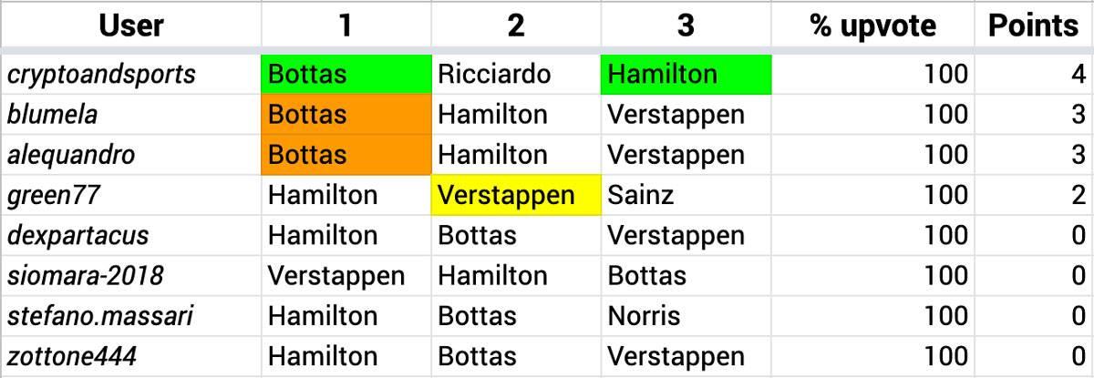 HF1_10_Russia_Results.jpg