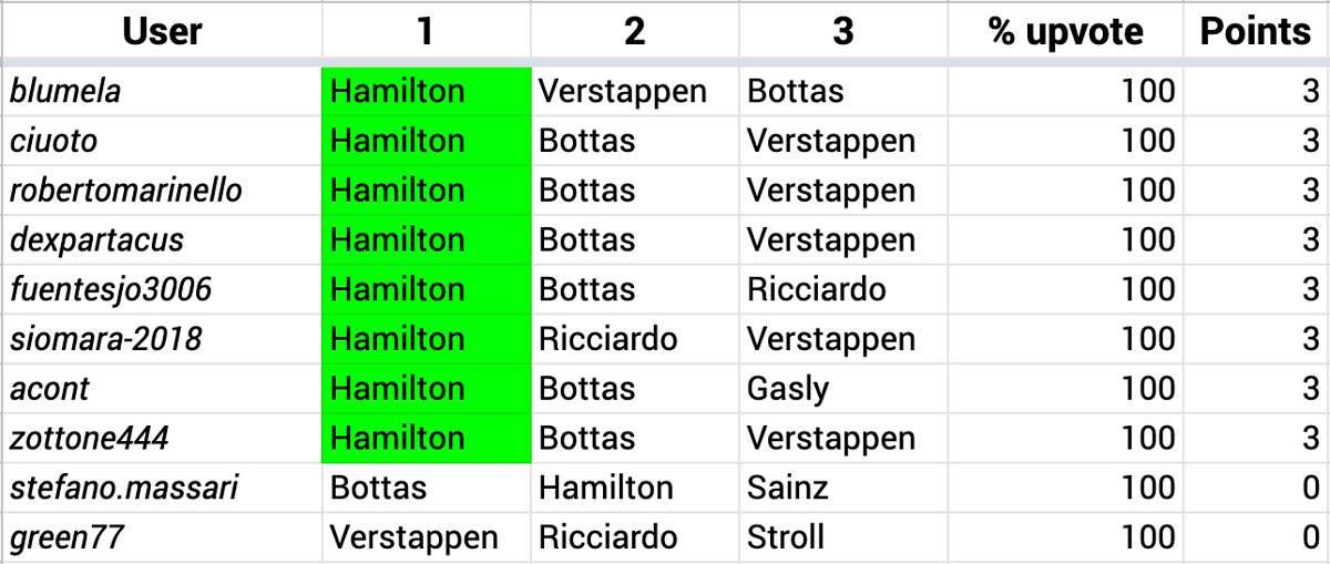 HF1_14_Turkey_Results.jpg