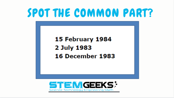 Maths Brain Teasers 52:: Can You Spot The Common in given DATES???
