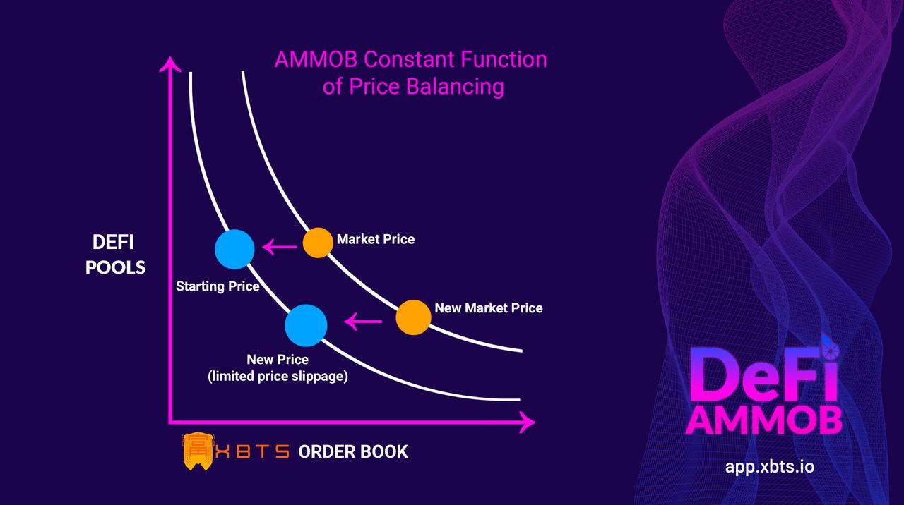 defI_ammob_price.png