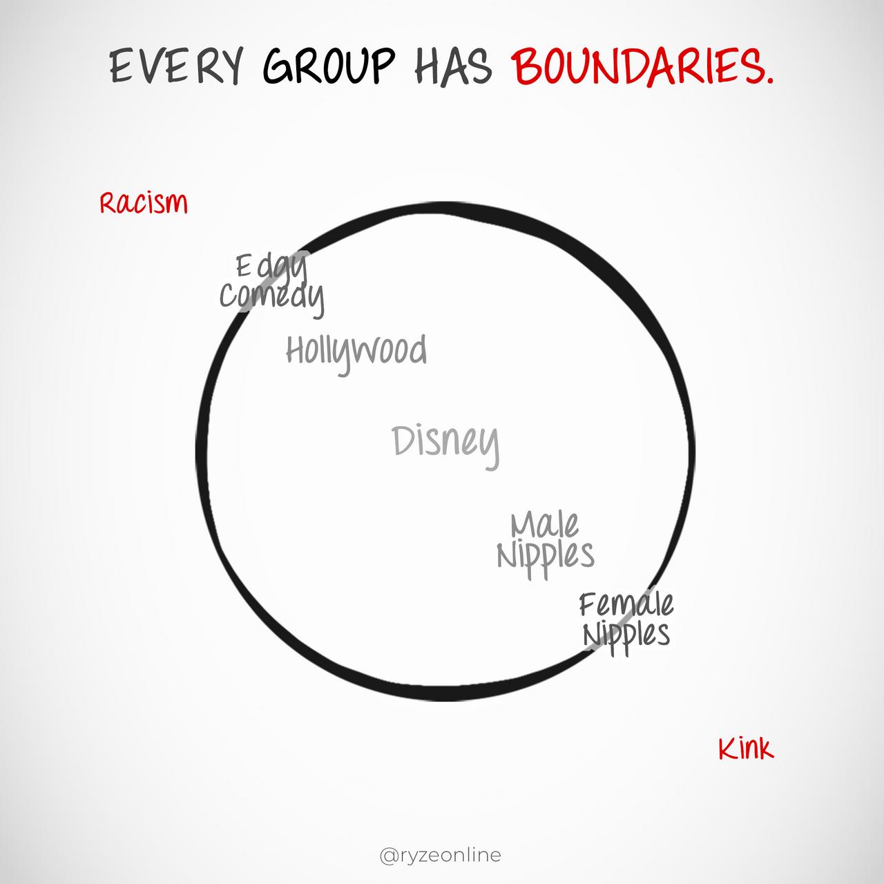 Censor_040_Boundaries_Society.png