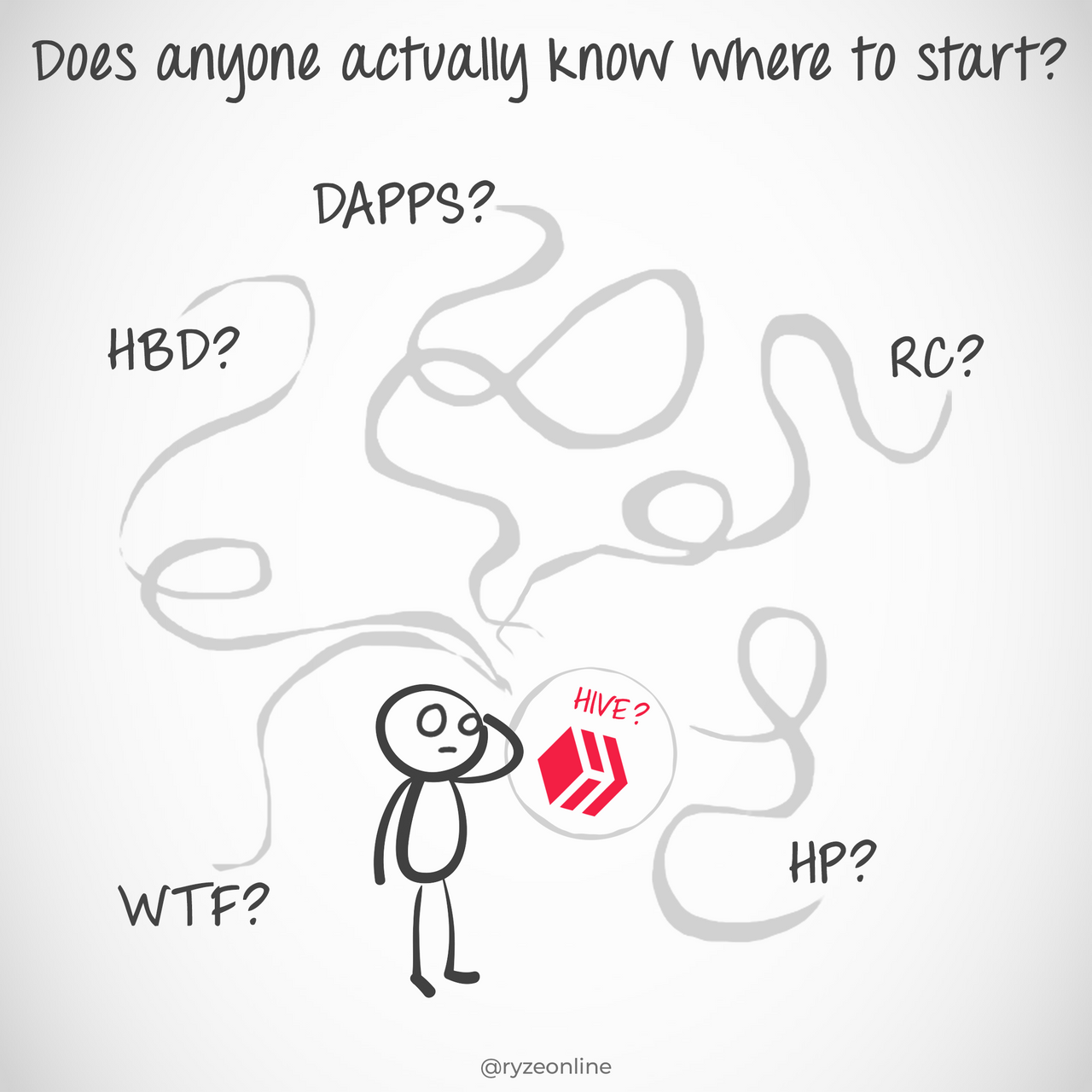 HiveBasic_030_Where_To_Start.png