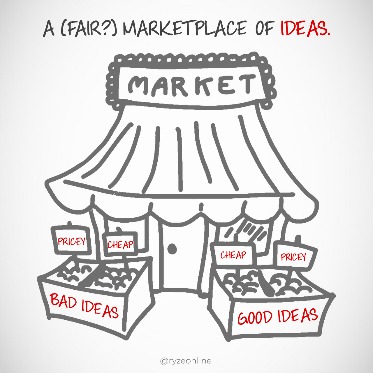 Censor_160_Marketplace_Ideas.png