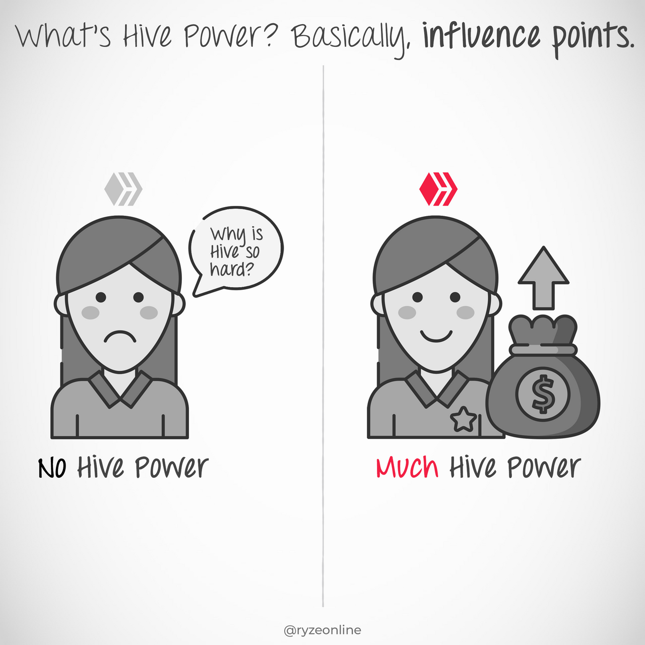 HiveBasic_080_HivePower_Influence.png