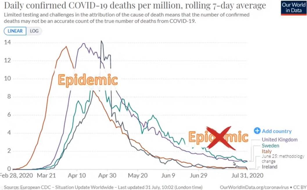 no-epidemic.jpg